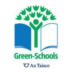 Green Schools Survey: Results